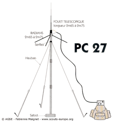 Antenne PC27